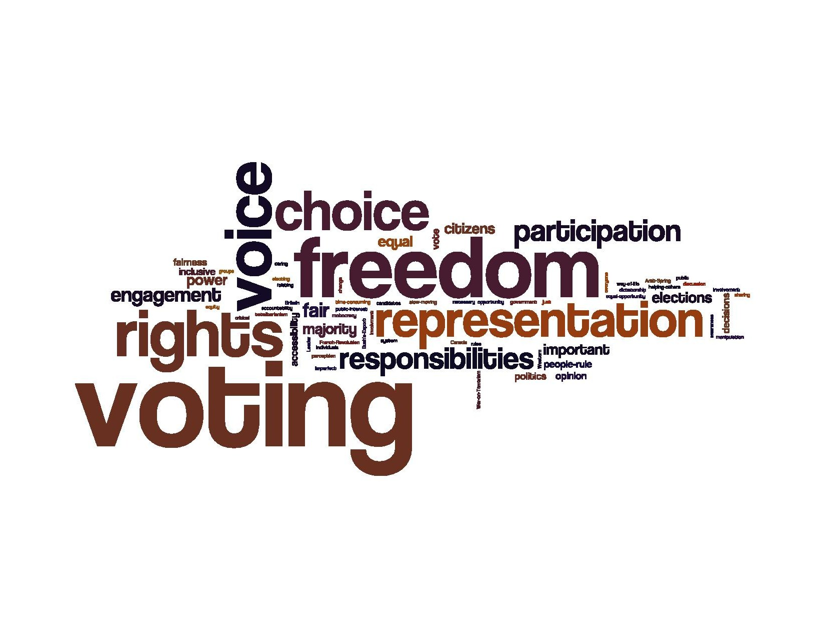 is democracy hampering our growth essay India: the largest functioning democracy in the  by using unethical norms and works and hampering the term democracy  in our democracy to be.